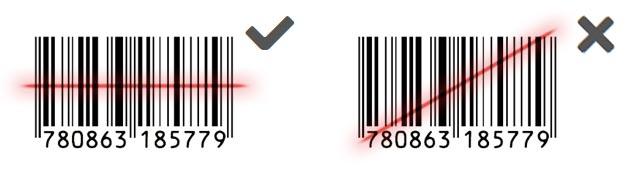 Correct position of laser scanner
